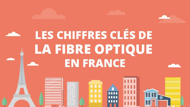 Les chiffres clés de la fibre optique en France